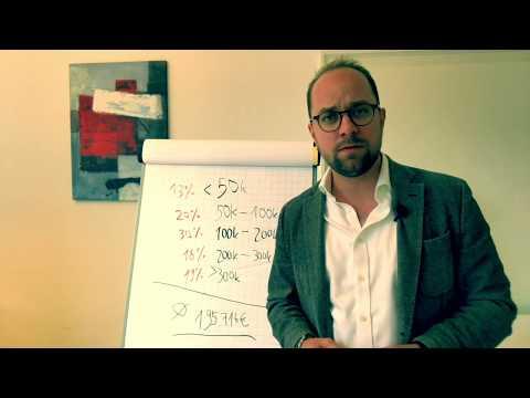 Das Gehalt des Rechtsanwalt | Das verdienen Anwälte wirklich